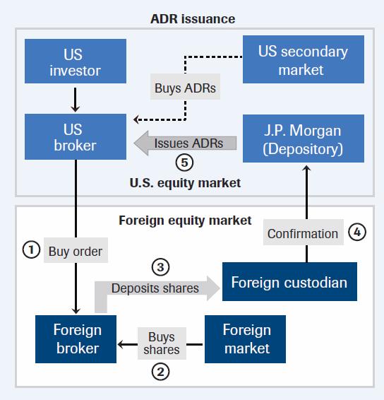 kein handel mit schweizer aktien
