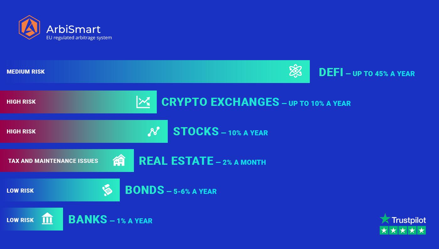 is bitcoin daytrading profitable beste stunde, um krypto zu handeln