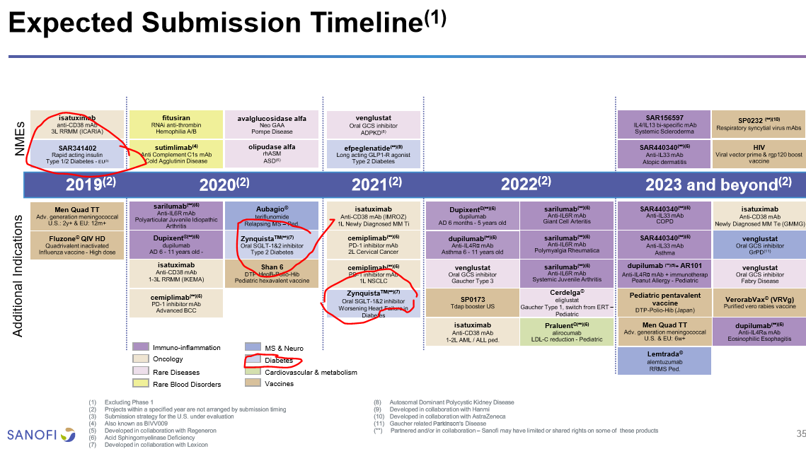 Timburgs Langfristdepot 2012-2022 (Seite 3845)