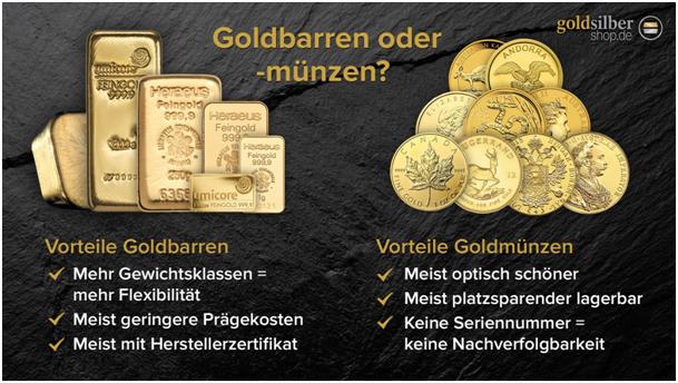 Vermeiden Sie Die Häufigsten Fehler Ratgeber Goldbarren Oder