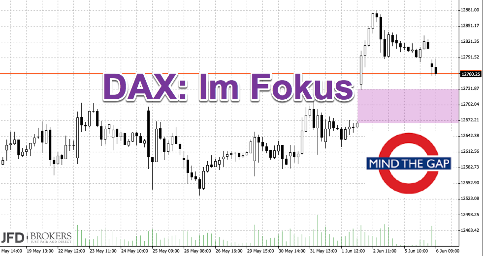 DAX trotz vieler Events - GAP