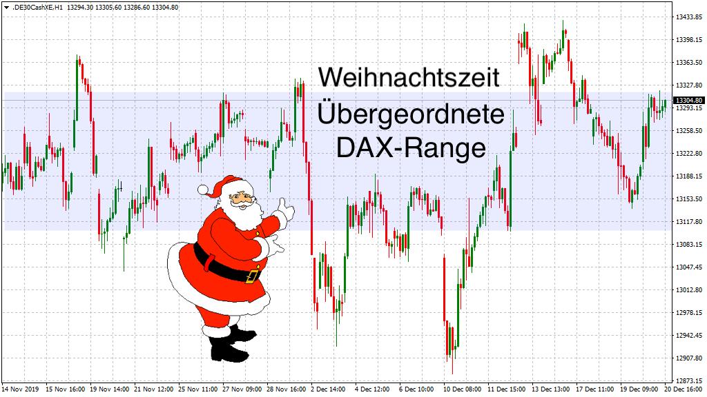 dax handel weihnachten schritt für schritt beginnen sie, in kryptowährung zu investieren